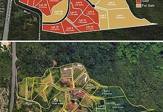 Govt/ag Land